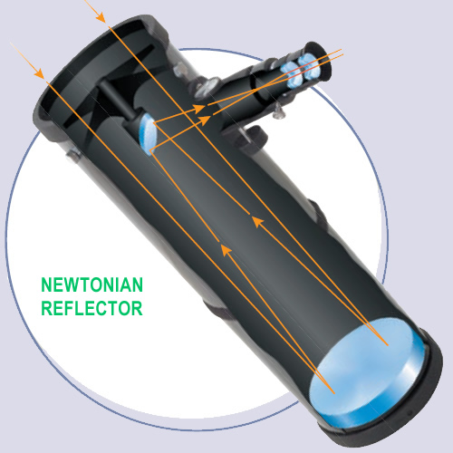 telescopes-Reflectors - Skywatcher Australia