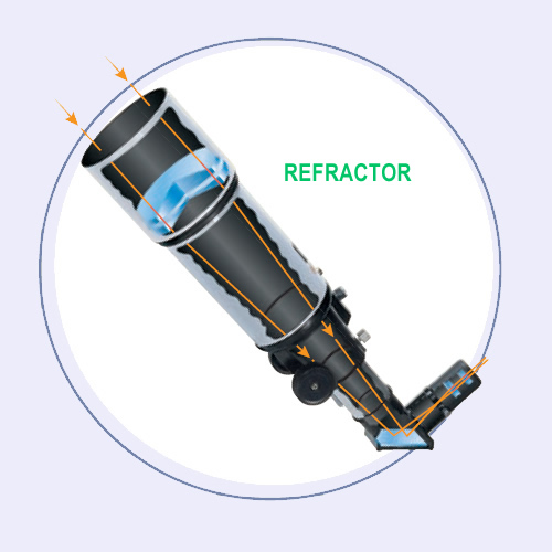 telescopes-Reflactors - Skywatcher Australia